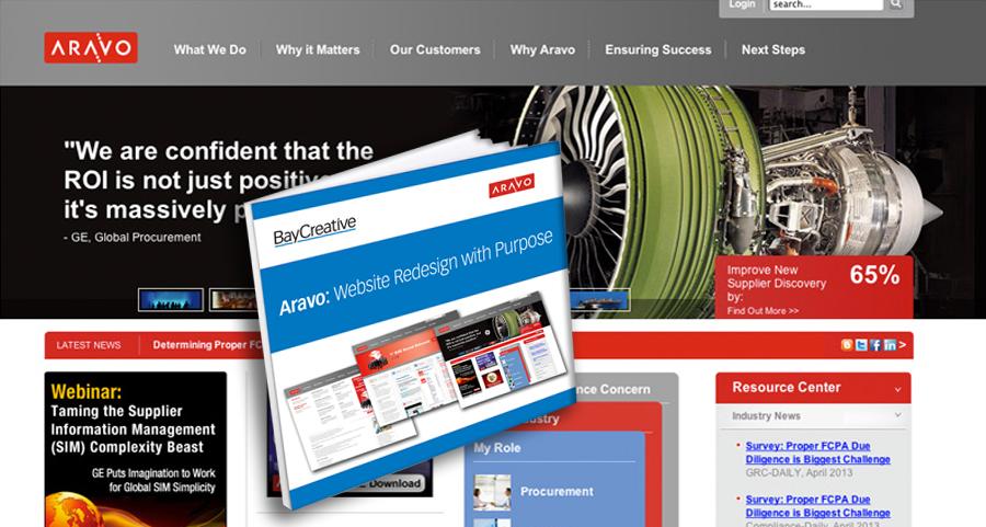 Aravo Website Success Story